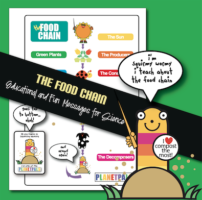 Planetpals Food Chain is available in our TPT Store! Kids can learn w Sqirmy Wormy