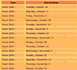 The Hindu (Indian National) Calendar