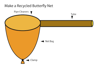 planetpals craft page make recycle bug jar and bug kit butterfly